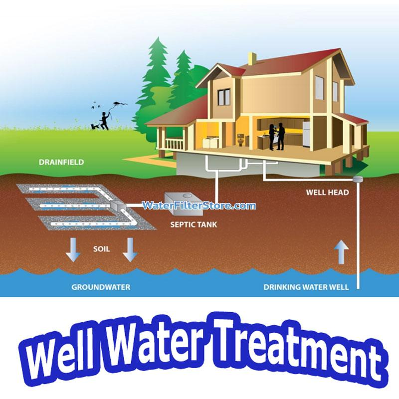 Well Water Filters
